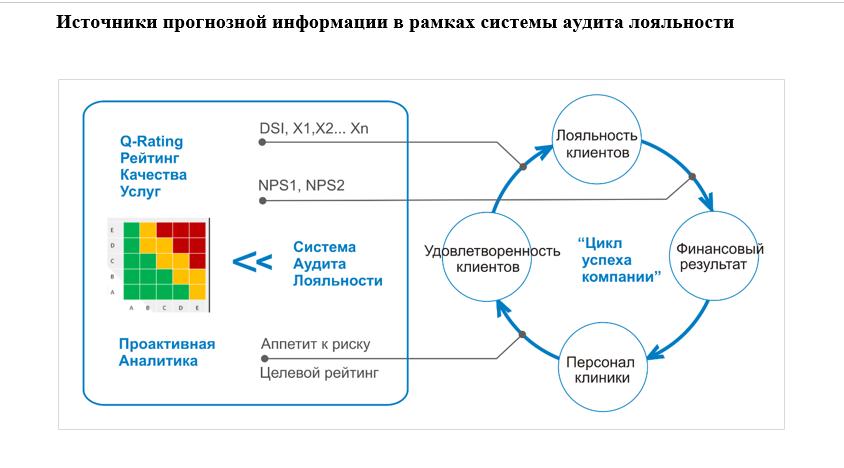 Система Аудита Лояльности _Модуль МСФО_блог