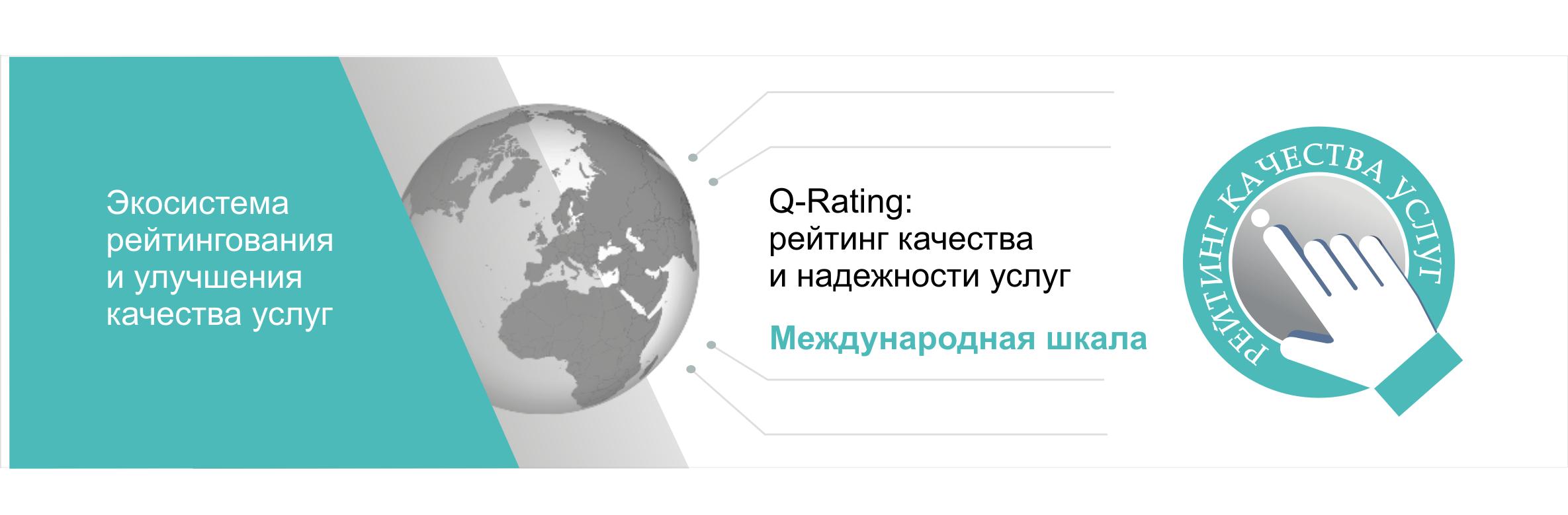 Международная шкала Q-Rating